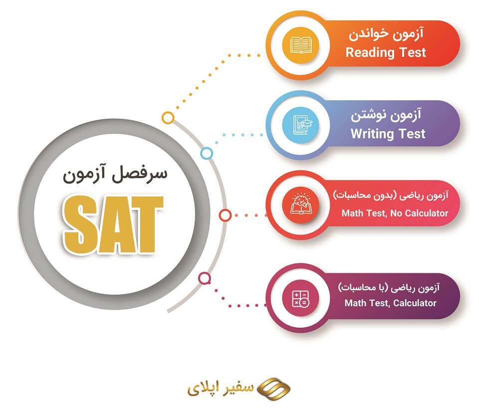 مباحث آزمون SAT